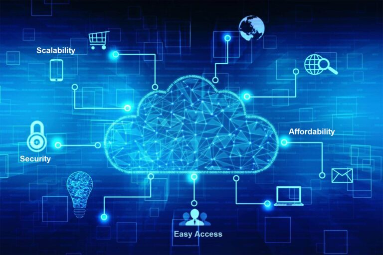 Perks of using cloud computing