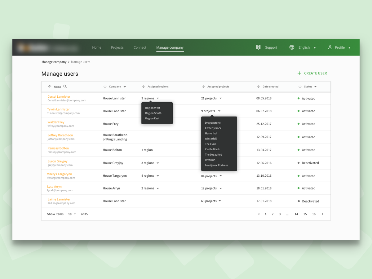 user administration dashboard
