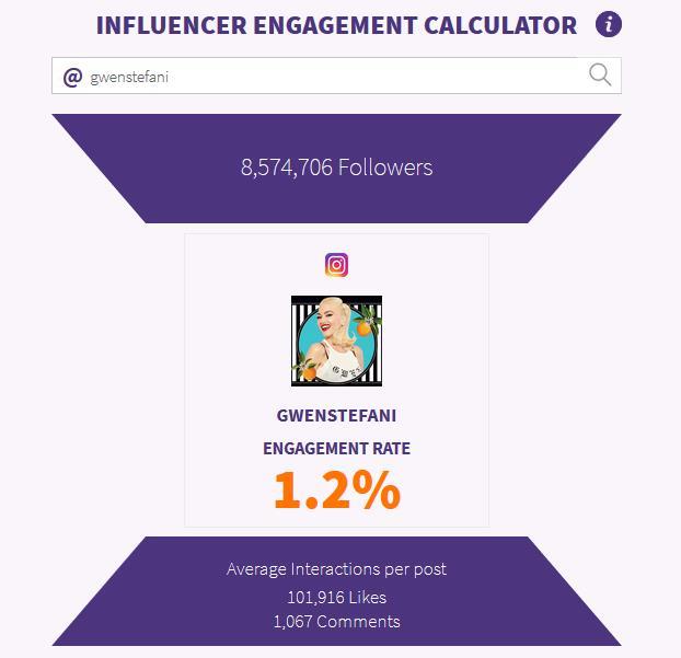 Influencer Engagement calculator