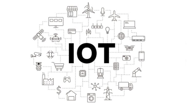 Internet of things Is It a Technological Revolution or A curse?