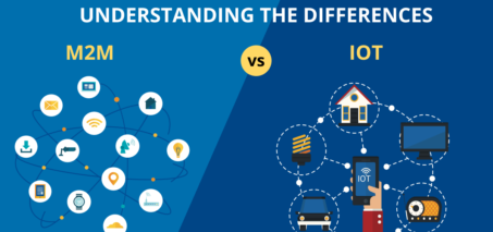 m2m vs iot understanding the difference